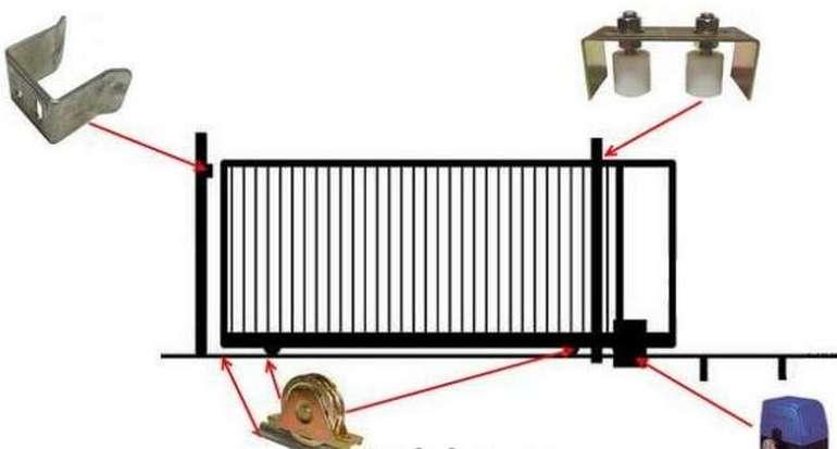 Как сделать раздвижные ворота своими руками?